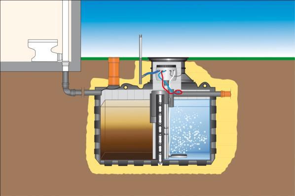Intelligent Low Energy Sewage Treatment System