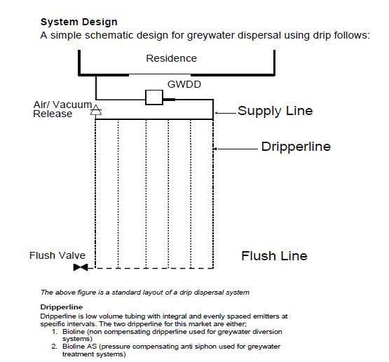 grey water Filter Schematic