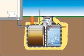 Grey Water & Wastewater Treatment