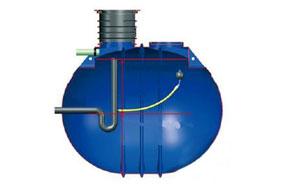 Stormwater Attenuation & Management